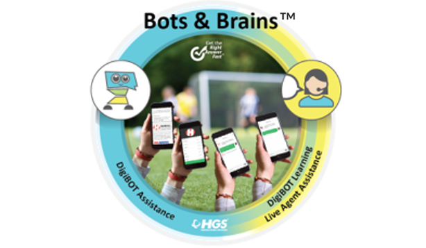 Bots & Brains - website 1