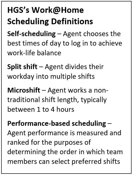shift definitions