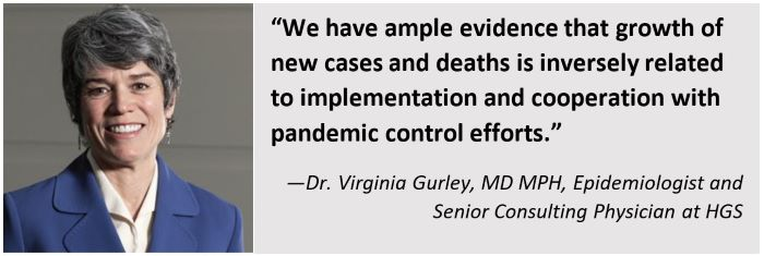 Dr. Gurley HGS consulting physician COVID-19 update quote