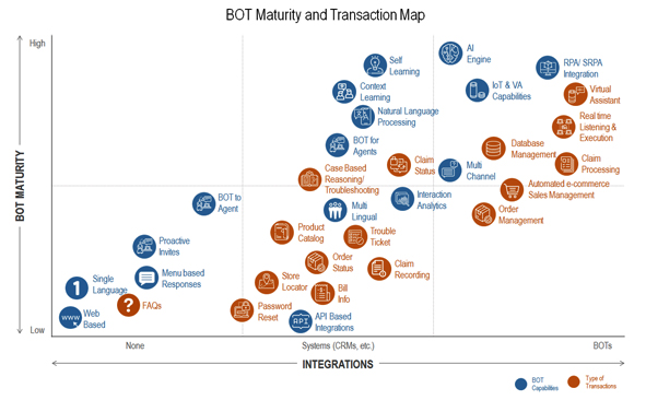 BOT%20maturity%20and%20Transaction%20Map.jpg